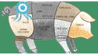 La importación de carne de cerdo alarma a productores locales