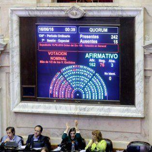 Los acuerdos. El proyecto del oficialismo logró media sanción en Diputados e incluyó un conjunto de medidas adicionales.