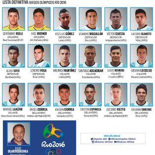 olarticoechea confirmo la lista de 18 jugadores para los juegos olimpicos de rio