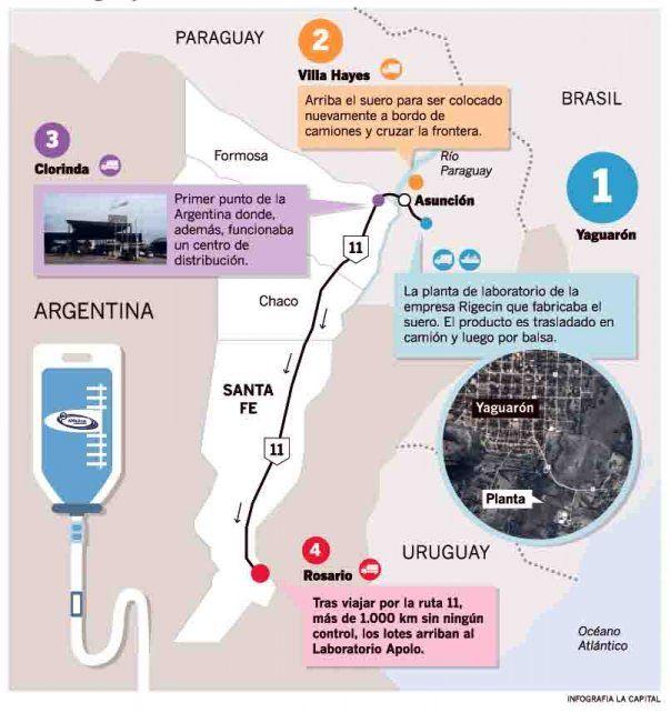 La ruta del contrabando de suero: desde Paraguay al laboratorio Apolo