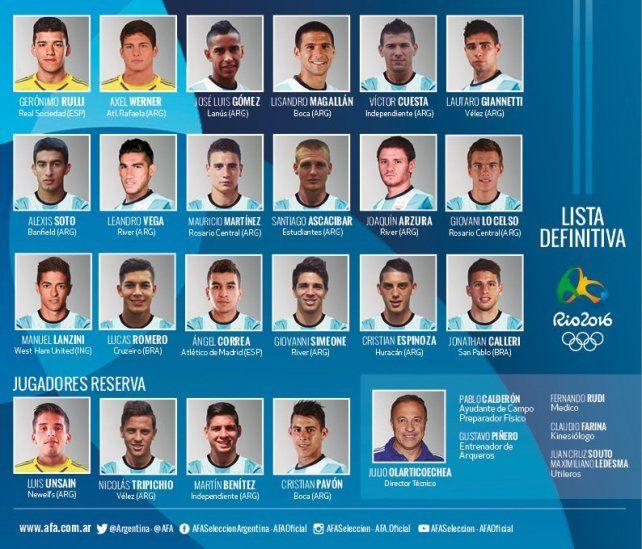 Finalmente Lo Celso será parte del seleccionado nacional que participará de los Juegos Olímpicos