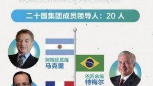 Insólito: la organización del G20 confundió a Mauricio Macri con su padre