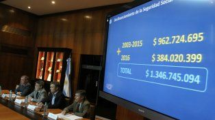 El titular de la Afip, Alberto Abad, exhibió evasión millonaria de la AFA y los clubes.