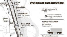 el proyecto de la avenida interurbana fue respaldado por legisladores