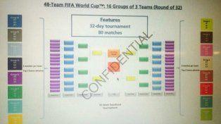 Ya salió a la luz el boceto de cómo se jugará el Mundial de fútbol de 48 equipos