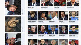 El listado del diario francés seleccionó a los mejores 50 técnicos del planeta fútbol.