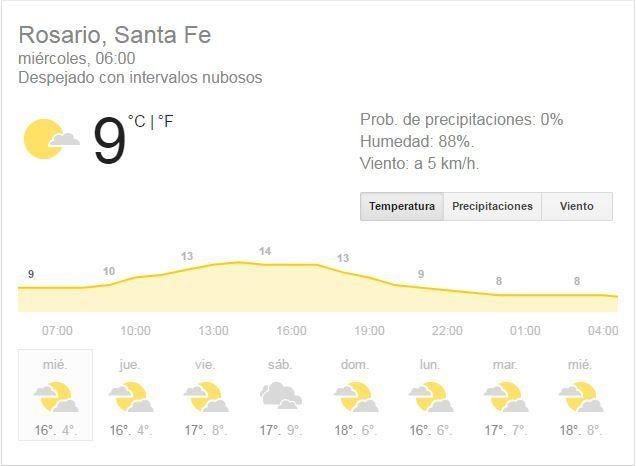 Miércoles con buen tiempo, pero con mucho frío y cielo parcialmente nublado