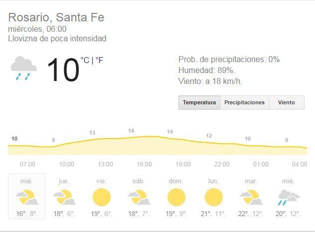 Con retraso y tras el veranito de San Juan, el invierno comienza a hacerse notar