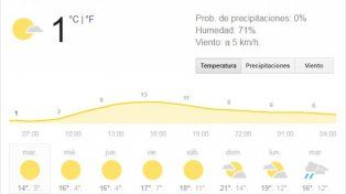 El sol estará presente, pero el frío intenso se hará sentir al menos hasta el fin de semana