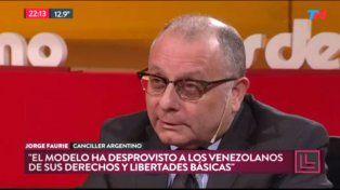 El canciller argentino dijo que a Maduro parece no importarle una expulsión del Mercosur