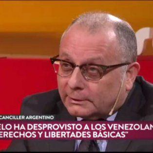 el canciller argentino dijo que a maduro parece no importarle una expulsion del mercosur