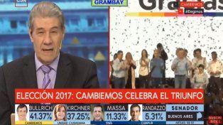 La reflexión de Víctor Hugo Morales tras la derrota de Cristina en Buenos Aires
