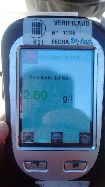El test al conductor arrojó 2,60 gramos de alcohol en sangre, más de cuatro veces lo permitido.