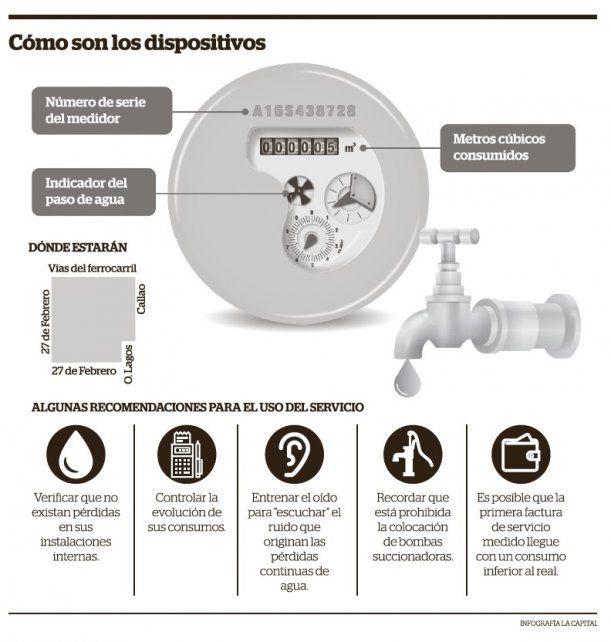 Colocarán medidores de agua en otros 14 mil inmuebles de Rosario