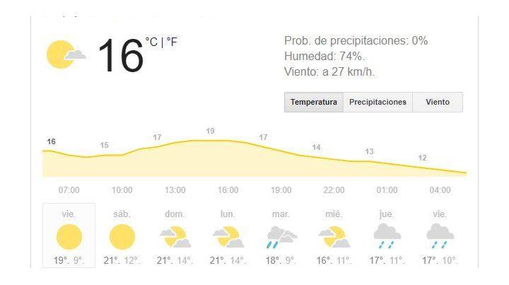 Llegan las bajas temperaturas, pero el fin de semana se presenta con buen tiempo
