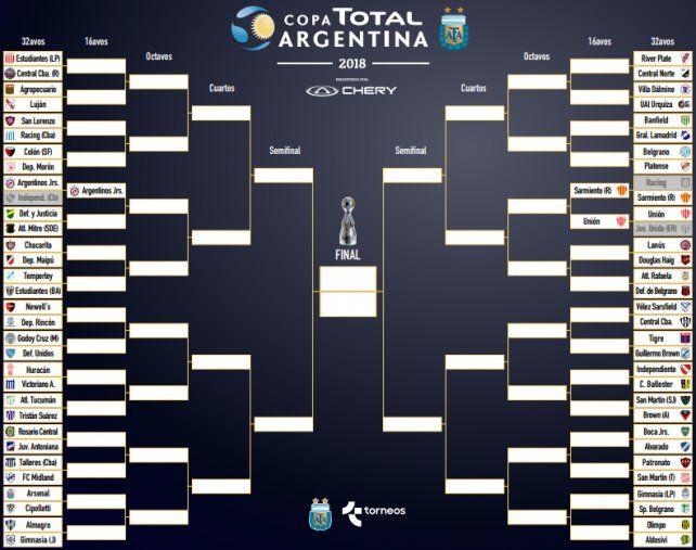 Newells - Deportivo Rincón 2018 en vivo: qué canal transmite y televisa para ver online y a qué hora juegan por la Copa Argentina el 18 de mayo