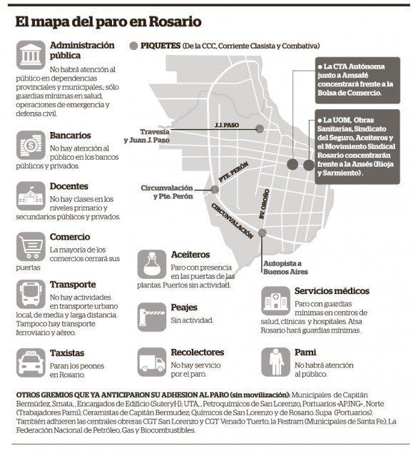 Quiénes adhieren en Rosario al paro contra la política económica del gobierno