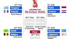 como quedo definido el cuadro de cuartos de final del mundial