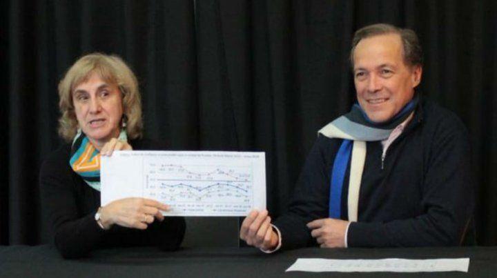 Los legisladores provinciales Silvia Ausburguer y Rubén Giustiniani.
