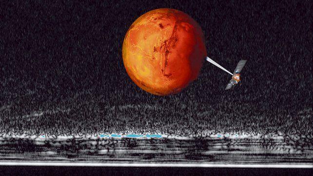 Marte. Este es un resultado asombroso que sugiere que el agua en Marte no es un riachuelo temporal.