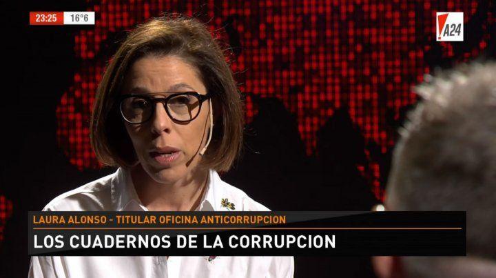 Laura Alonso dijo que Cristina recibió bolsos después de la muerte de Kirchner