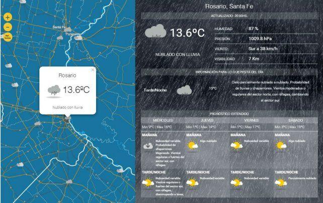 Rosario y la región están bajo alerta por vientos fuertes con ráfagas