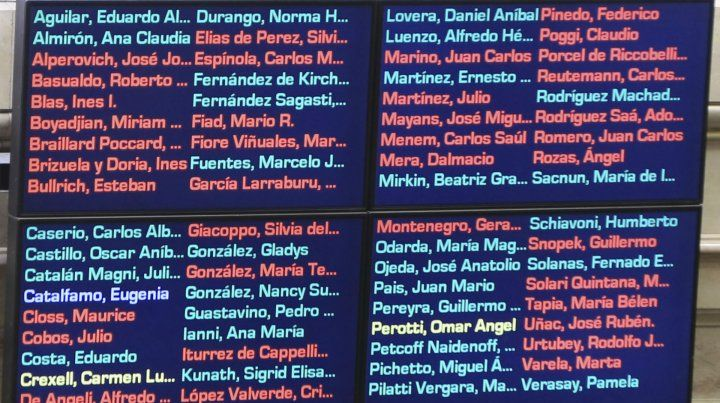 El tablero electrónico del Senado con el detalle del voto de cada legislador.