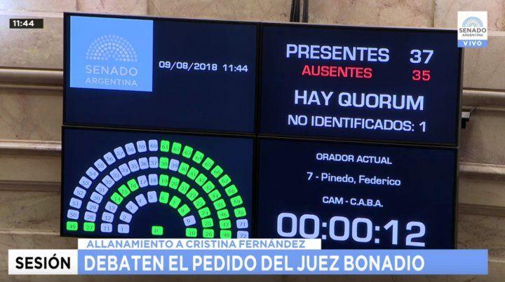 Se suspendió la sesión para autorizar allanamientos a Cristina Kirchner