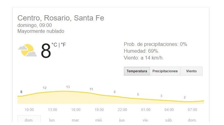 Se viene un inicio de semana con temperaturas bajo cero
