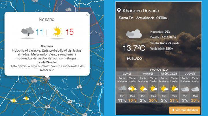La lluvia esquiva a Rosario y para mañana se esperan 2 grados
