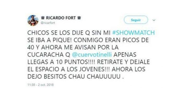 A cinco años de su muerte se reactivó la cuenta de Ricardo Fort