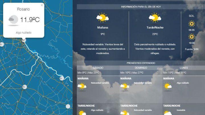 Cambió el pronóstico del tiempo y ahora se espera un fin de semana espléndido