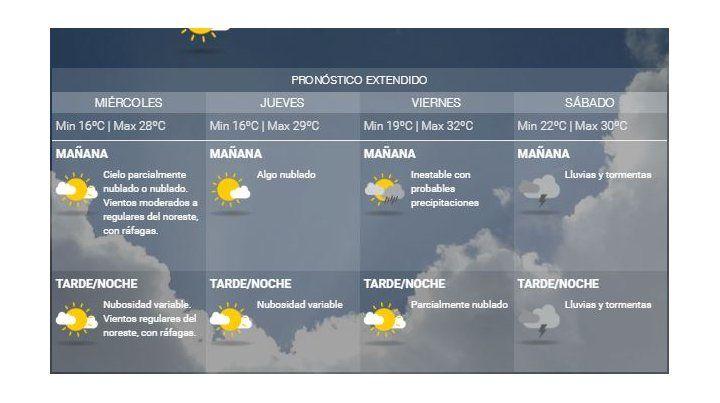 Rosario tendrá excelente tiempo hasta el fin de semana