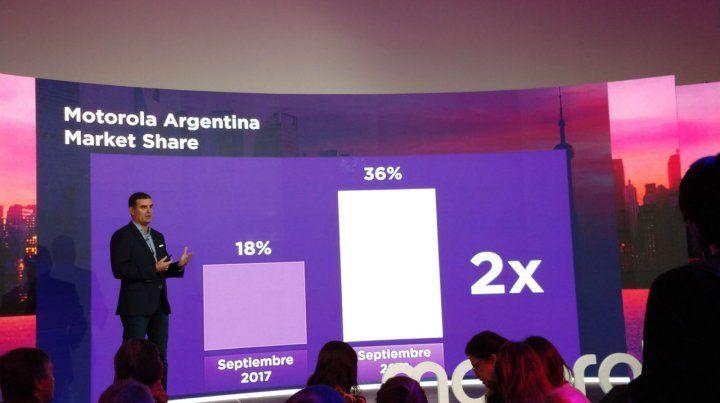 Buena racha. Greco dijo que Motorola aumentó su producción en el país.