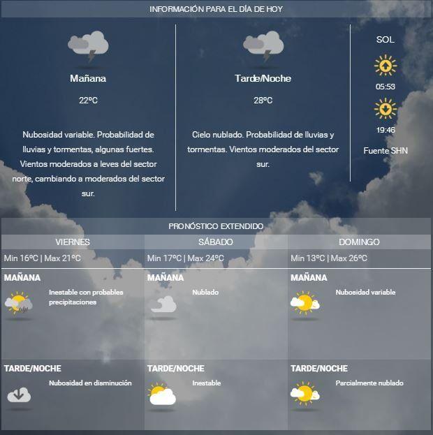 Continúa el alerta en el sur de Santa Fe por fuertes tormentas