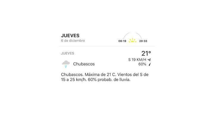 Cómo estará el clima en Mendoza a la hora de la final