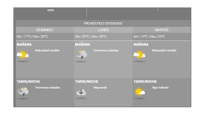 Sábado con excelentes condiciones de tiempo, pero mañana llegarían otra vez las lluvias