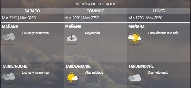 Viernes caluroso, húmedo y con chances de lluvias al caer la noche