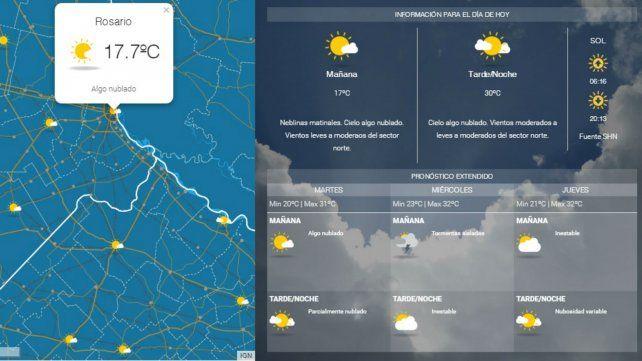 Lunes con cielo algo nublado y pronóstico de lluvias recién para el miércoles a la mañana