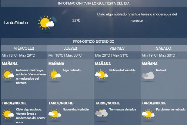 Llega el miércoles con anuncio de cielo algo nublado y temperatura agradable
