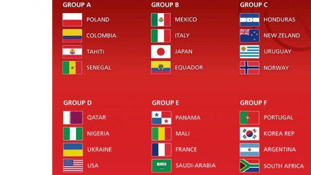 Argentina, en el grupo F del Mundial Sub 20