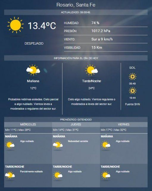 Mañana fresca con mínima de 12 grados para hoy y mañana
