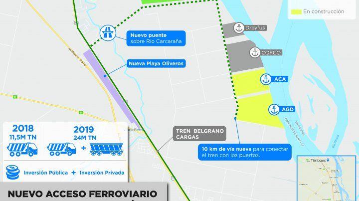 Nuevo acceso ferroviario a los puertos de Timbúes