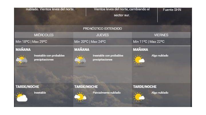 El martes 2 de abril llega con densos bancos de niebla y una máxima que llegará a los 32 grados