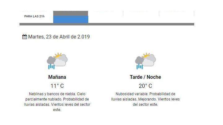 El martes llega con lluvia y anuncios de baja temperatura