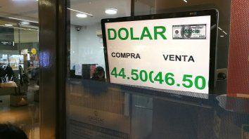 Divisas. El precio del dólar bajó levemente durante el fin de semana. Suma volumen el mercado de futuros.