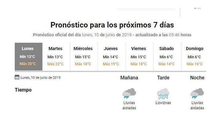 Arranca una semana en la que se espera malas condiciones meteorológicas