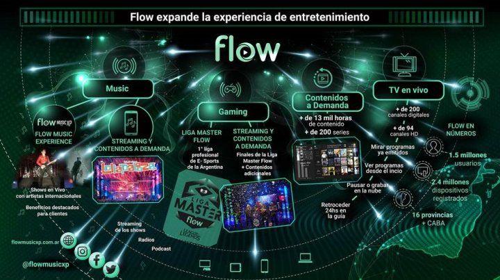 Flow Music Experience, la nueva plataforma de shows en vivo, hace su presentación y confirma su primer recital