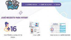 Sitio web. En la página www.yoelijovotar.gob.ar figura cómo, dónde se vota y qué se elige.