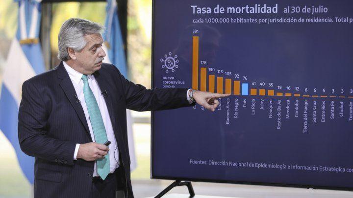 El mandatario explicando una de las filminas referidas a la tasa de mortalidad en las provincias.